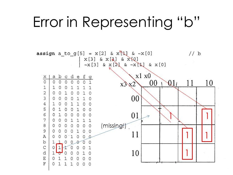 Error in Representing b 1 1 1 1 1 (missing!)
