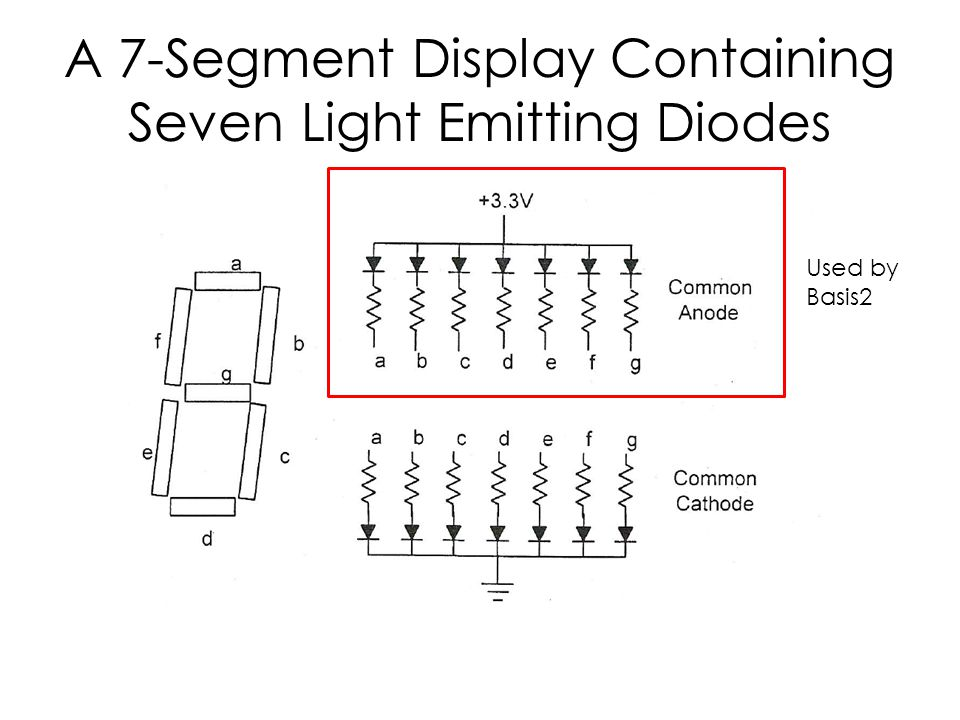 A 7-Segment Display Containing Seven Light Emitting Diodes Used by Basis2