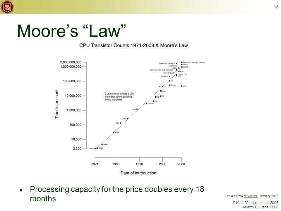 """© Keith Vander Linden, 2005 Jeremy D. Frens, 2008 15 Moore's """"Law"""" ● Processing capacity for the price doubles every 18 months image from wikipedia, J"""