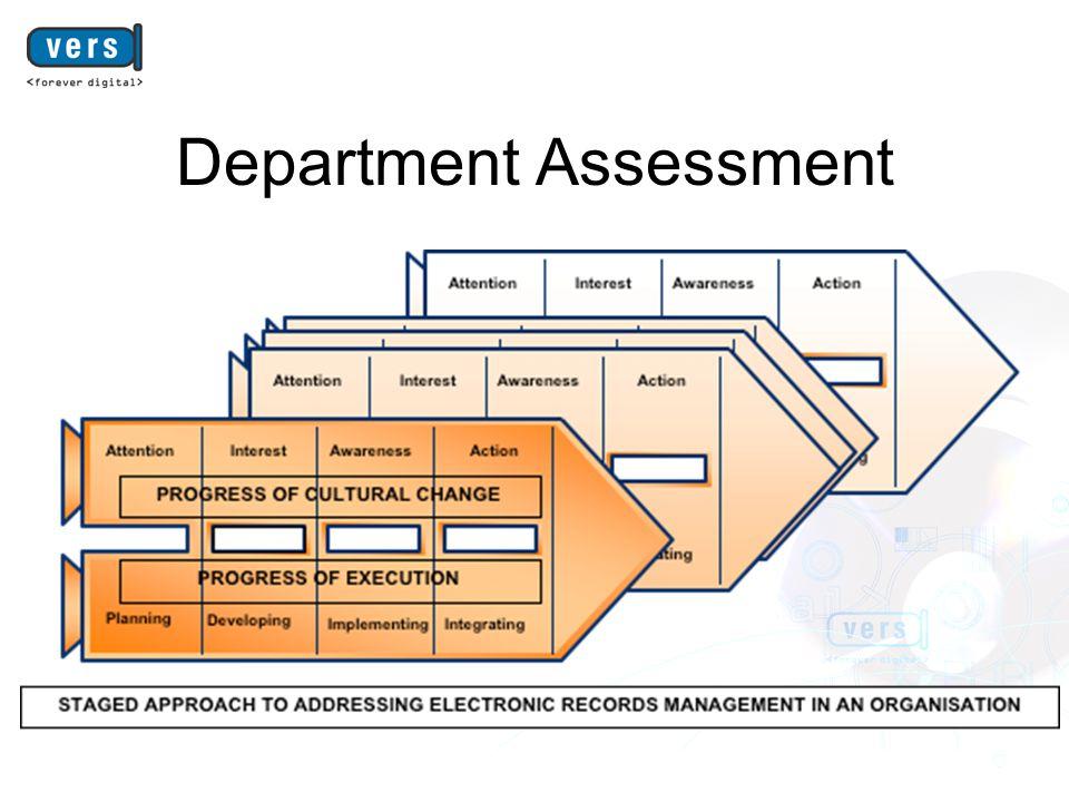 Department Assessment