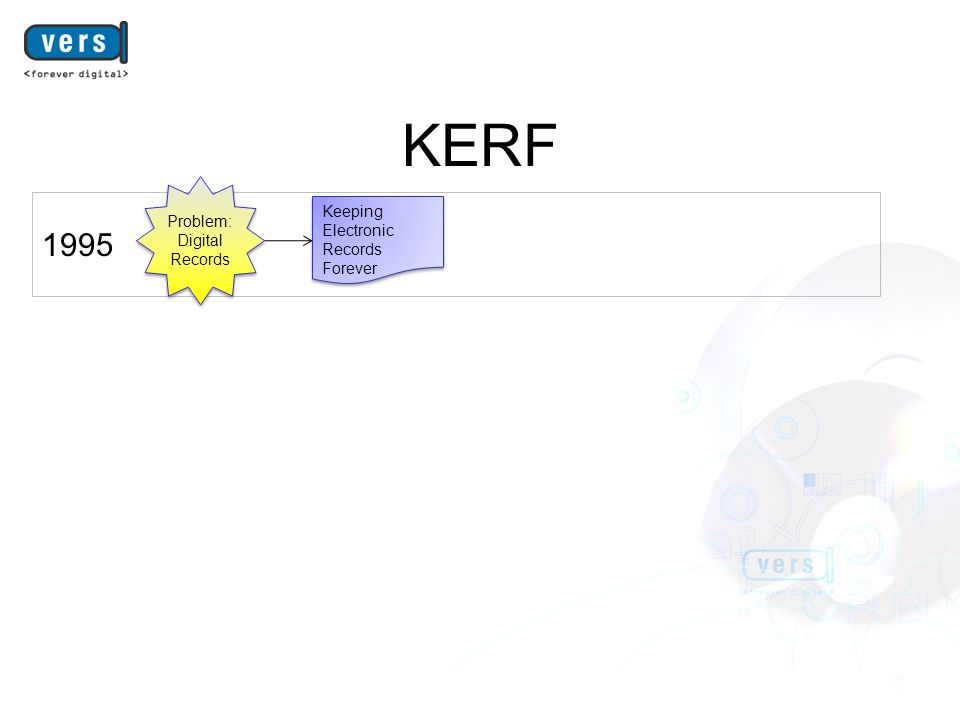 KERF Keeping Electronic Records Forever 1995 Problem: Digital Records
