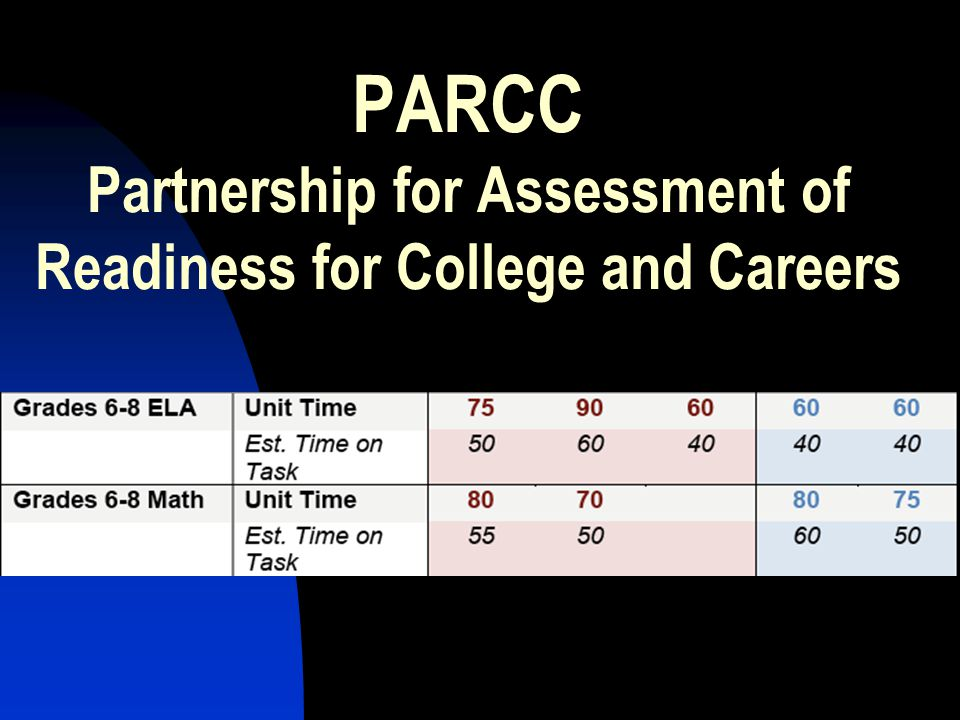 PARCC Partnership for Assessment of Readiness for College and Careers