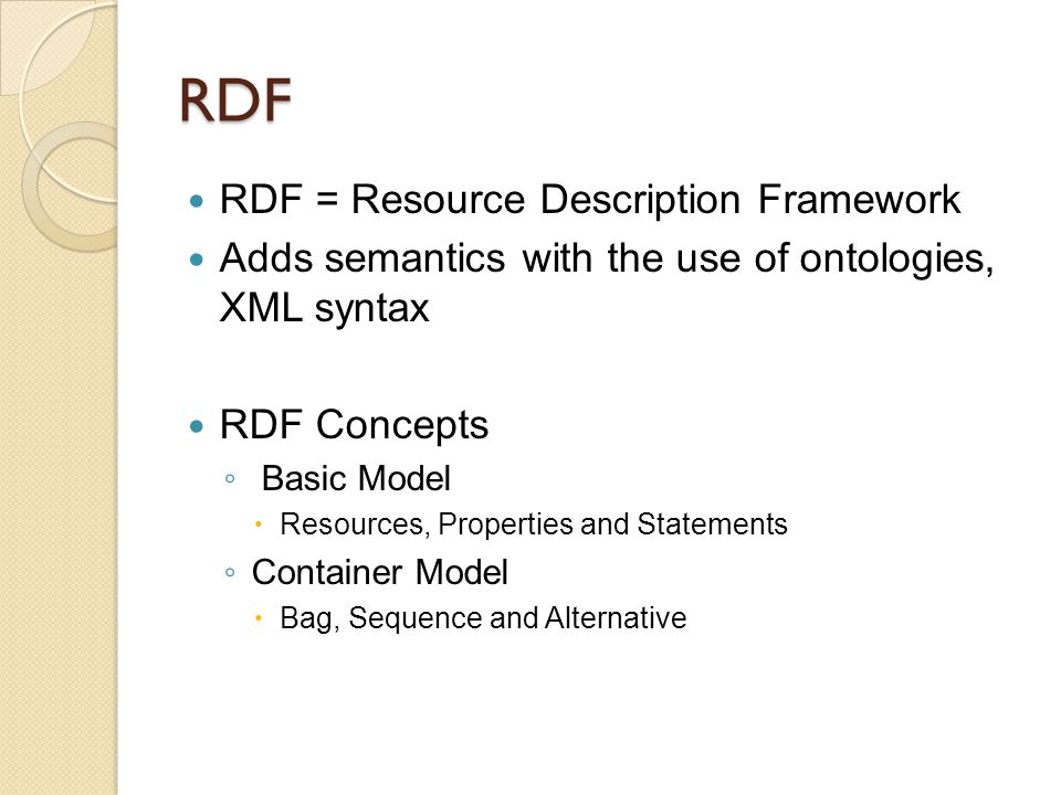 RDF RDF = Resource Description Framework Adds semantics with the use of ontologies, XML syntax RDF Concepts ◦ Basic Model  Resources, Properties and Statements ◦ Container Model  Bag, Sequence and Alternative