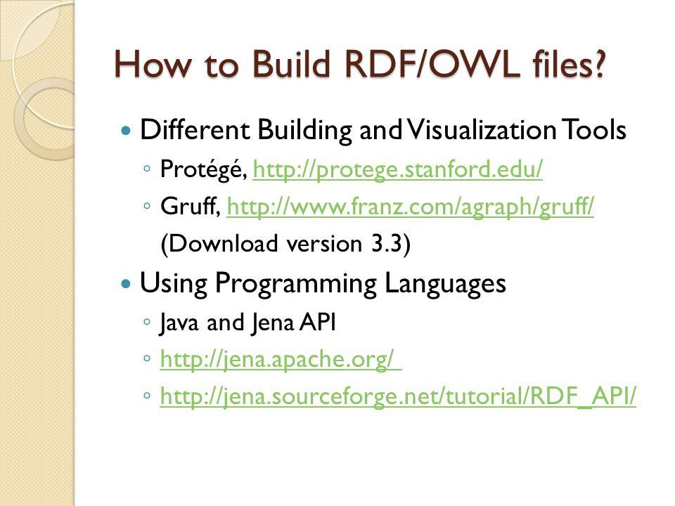 Protégé Tool- Open Source Ontology Editor Class Creation