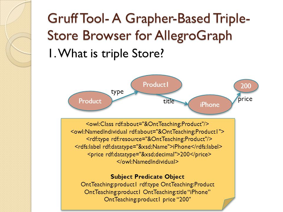 Gruff Tool- A Grapher-Based Triple- Store Browser for AllegroGraph 1.What is triple Store? iPhone 200 Subject Predicate Object OntTeaching:product1 rd