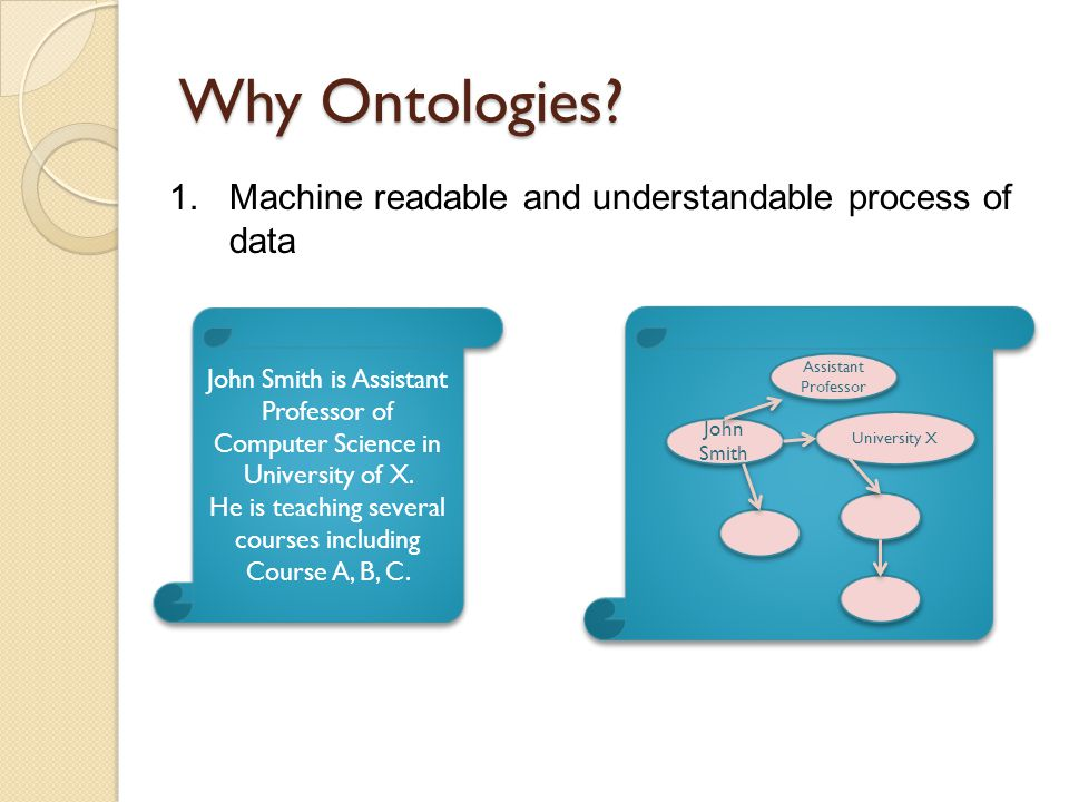 Why Ontologies? 1.Machine readable and understandable process of data John Smith is Assistant Professor of Computer Science in University of X. He is