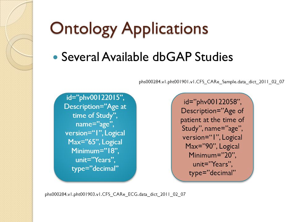 Ontology Applications Several Available dbGAP Studies id= phv00122015 , Description= Age at time of Study , name= age , version= 1 , Logical Max= 65 , Logical Minimum= 18 , unit= Years , type= decimal id= phv00122015 , Description= Age at time of Study , name= age , version= 1 , Logical Max= 65 , Logical Minimum= 18 , unit= Years , type= decimal id= phv00122058 , Description= Age of patient at the time of Study , name= age , version= 1 , Logical Max= 90 , Logical Minimum= 20 , unit= Years , type= decimal id= phv00122058 , Description= Age of patient at the time of Study , name= age , version= 1 , Logical Max= 90 , Logical Minimum= 20 , unit= Years , type= decimal phs000284.v1.pht001901.v1.CFS_CARe_Sample.data_dict_2011_02_07 phs000284.v1.pht001903.v1.CFS_CARe_ECG.data_dict_2011_02_07
