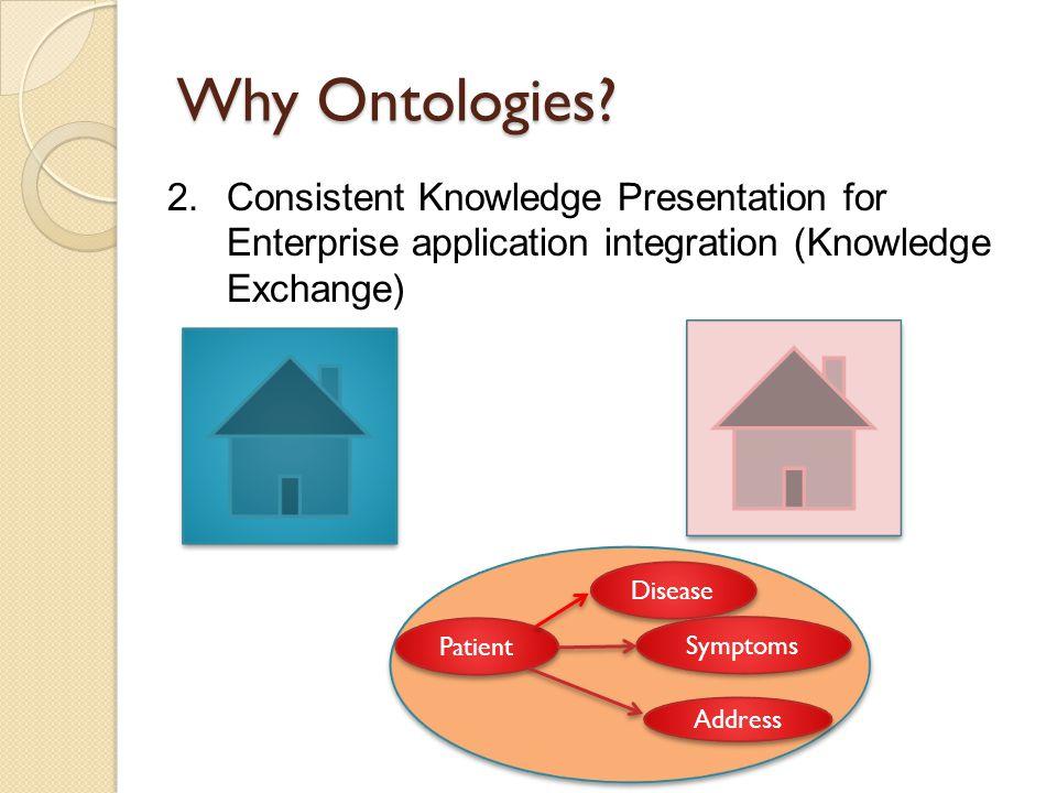 Why Ontologies? 2. Consistent Knowledge Presentation for Enterprise application integration (Knowledge Exchange) Disease Patient Symptoms Address