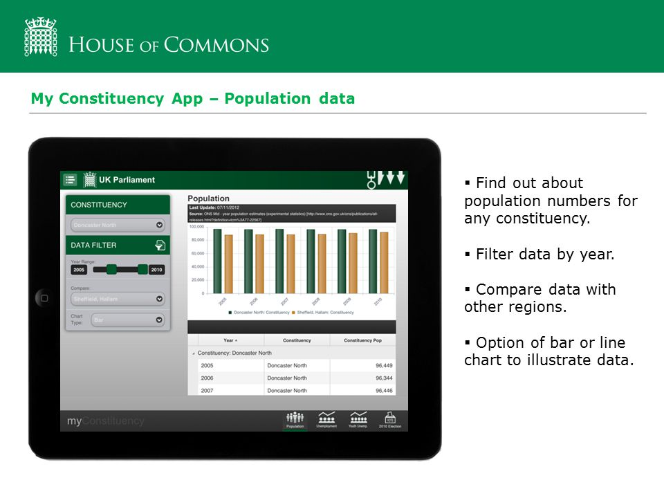 My Constituency App – Population data  Find out about population numbers for any constituency.