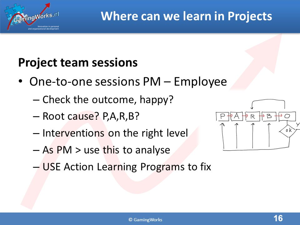© GamingWorks Where can we learn in Projects Project team sessions One-to-one sessions PM – Employee – Check the outcome, happy.