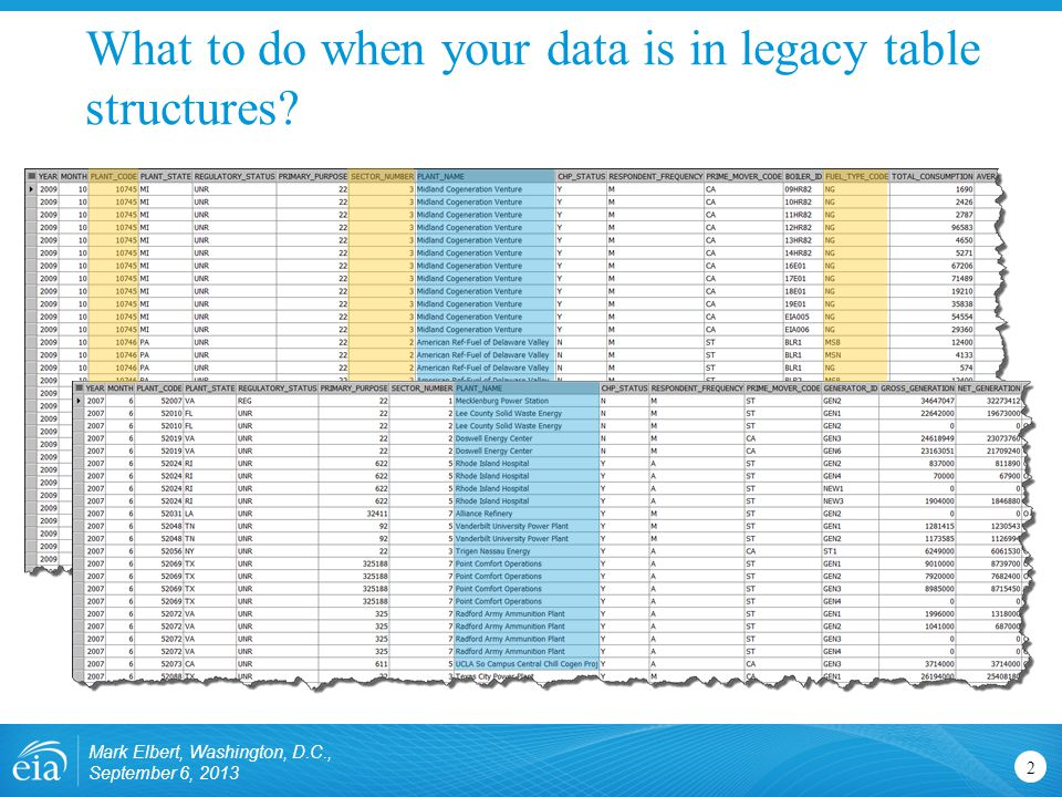 What to do when your data is in legacy table structures.