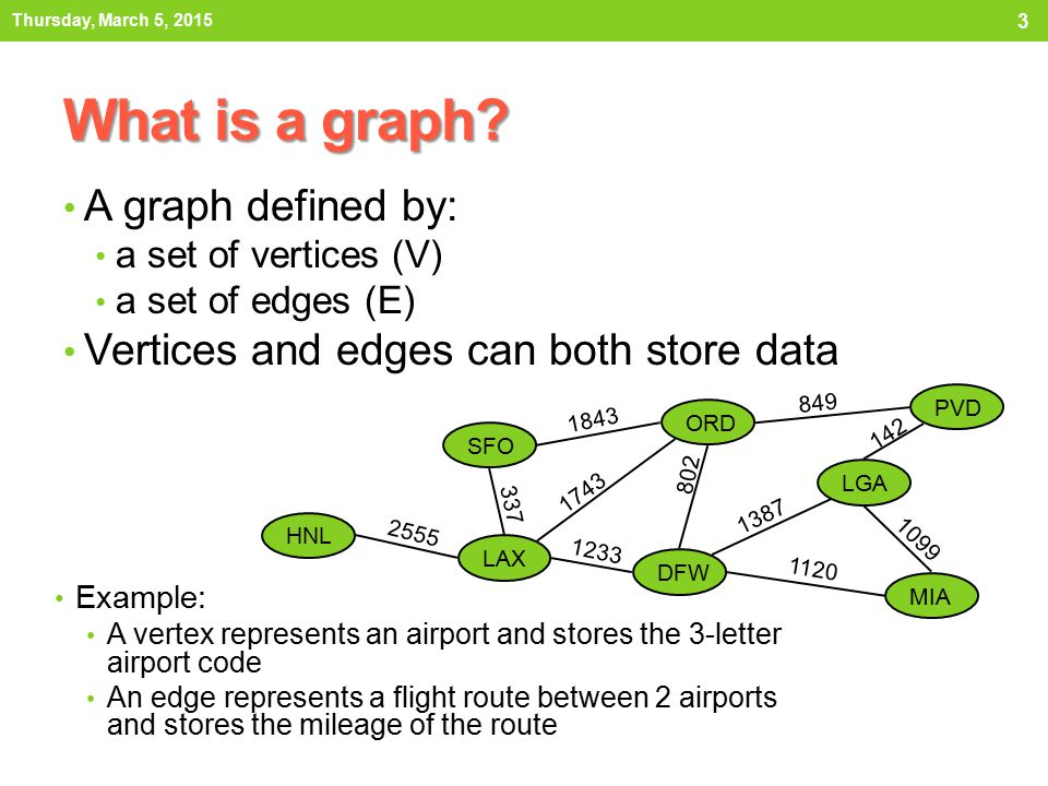Terminology Thursday, March 5, 2015 4 End vertices (or endpoints) of an edge U and V are the endpoints of a Incident edges on a vertex a, d, and b are incident on V Adjacent vertices U and V are adjacent Degree of a vertex X has degree 5 Parallel (multiple) edges h and i are parallel edges Self-loop j is a self-loop XU V W Z Y a c b e d f g h i j
