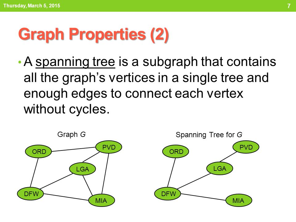 Graph Properties (3) A spanning forest is a subgraph that consists of a spanning tree in each connected component of a graph Spanning forests never contain cycles.