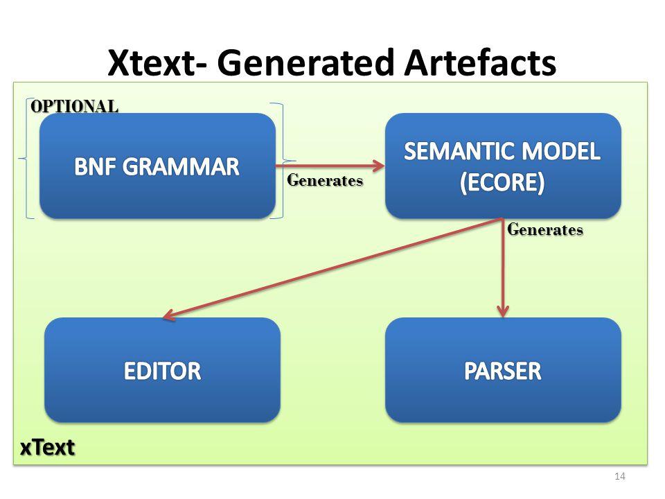 xTextxText Xtext- Generated Artefacts OPTIONAL Generates Generates 14