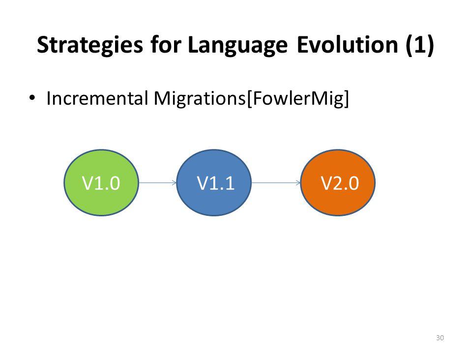Strategies for Language Evolution (1) Incremental Migrations[FowlerMig] V2.0 V1.1 V1.0 30