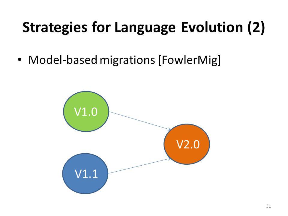 Strategies for Language Evolution (2) Model-based migrations [FowlerMig] V2.0 V1.1 V1.0 31