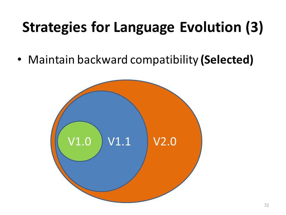 Strategies for Language Evolution (3) Maintain backward compatibility (Selected) V2.0 V1.1 V1.0 32