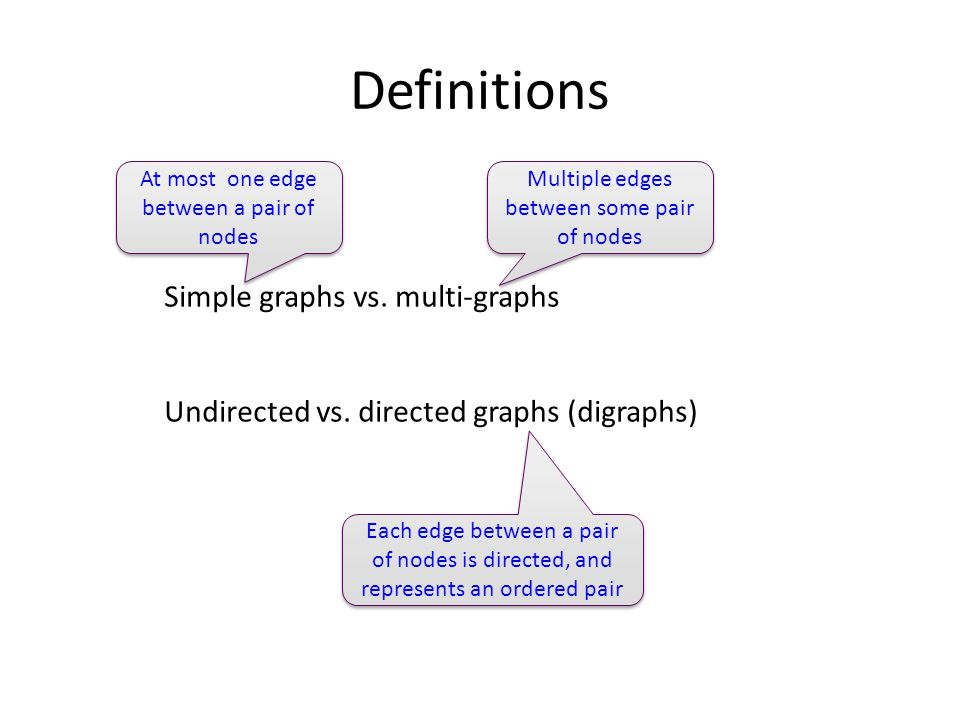 Definitions Simple graphs vs. multi-graphs Undirected vs.