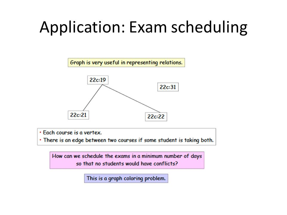 Application: Exam scheduling