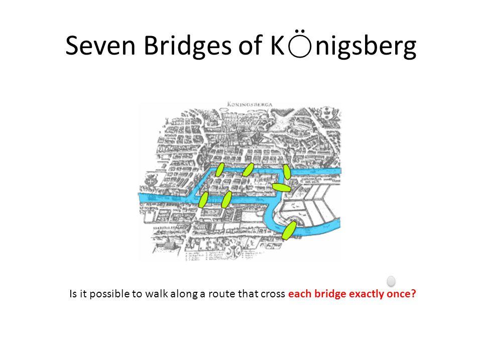 Seven Bridges of K ⍥ nigsberg