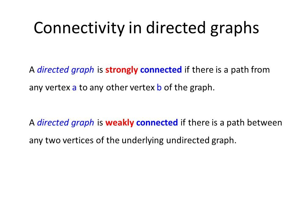 Connectivity in directed graphs A directed graph is strongly connected if there is a path from any vertex a to any other vertex b of the graph.