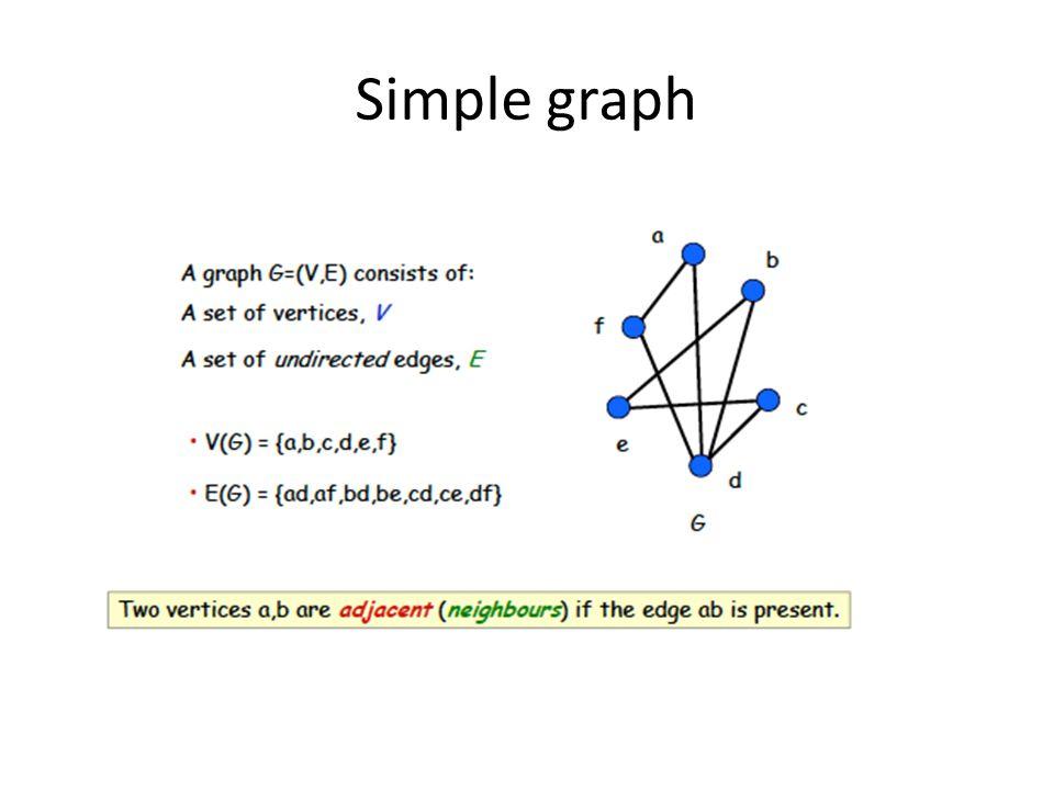 Simple graph