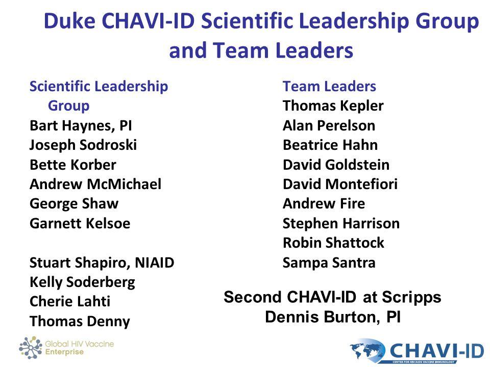 Duke CHAVI-ID Scientific Leadership Group and Team Leaders Scientific Leadership Group Bart Haynes, PI Joseph Sodroski Bette Korber Andrew McMichael G