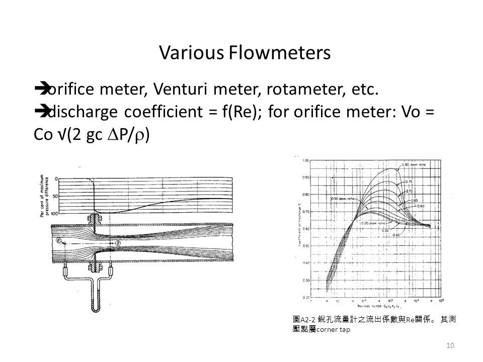 10 Various Flowmeters  orifice meter, Venturi meter, rotameter, etc.