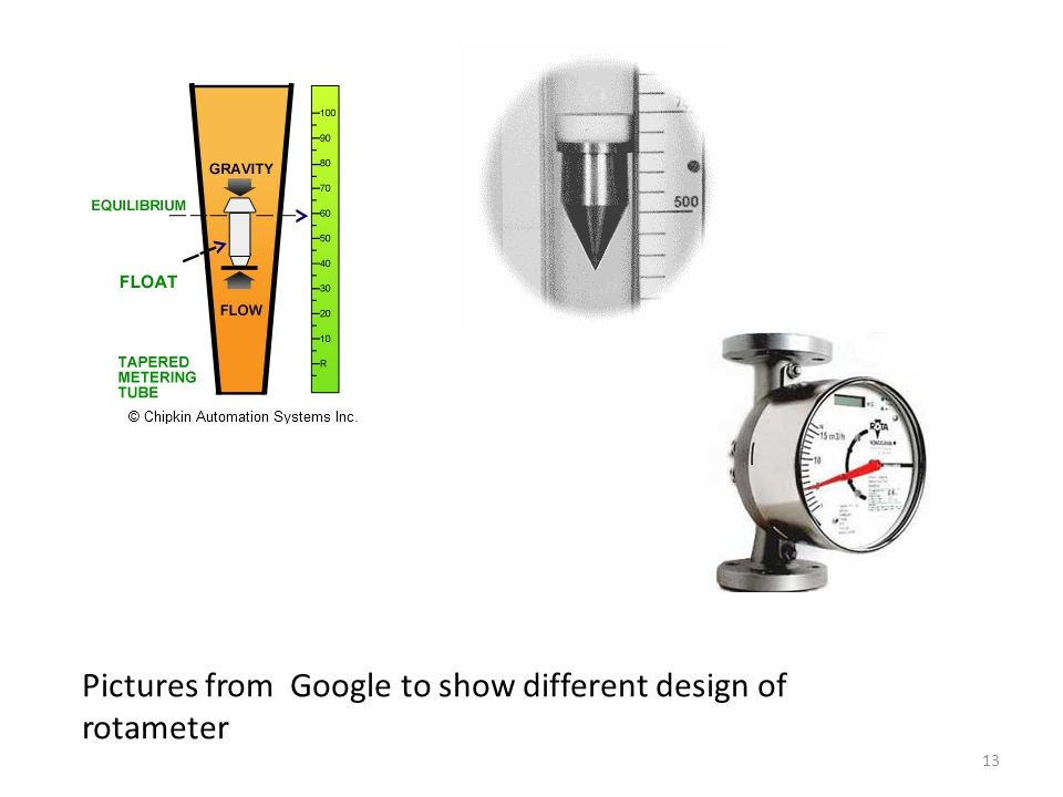 13 Pictures from Google to show different design of rotameter
