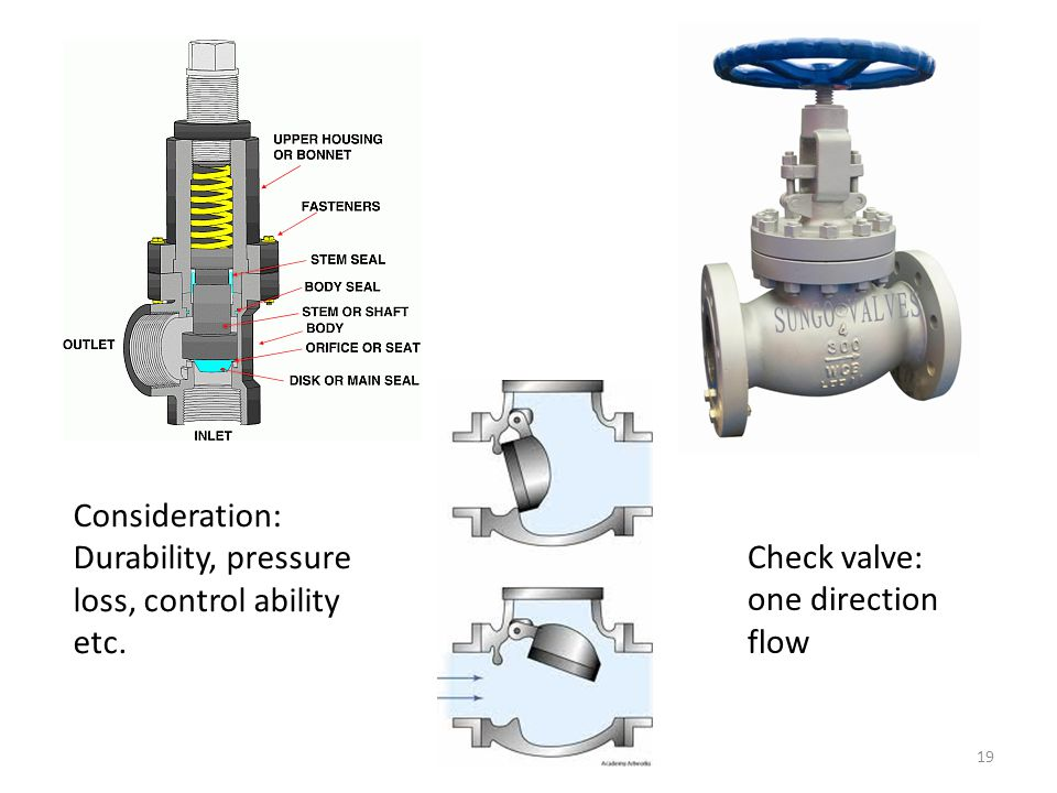 Consideration: Durability, pressure loss, control ability etc. Check valve: one direction flow 19