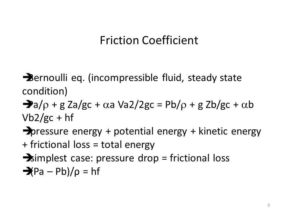 Friction Coefficient  Bernoulli eq.