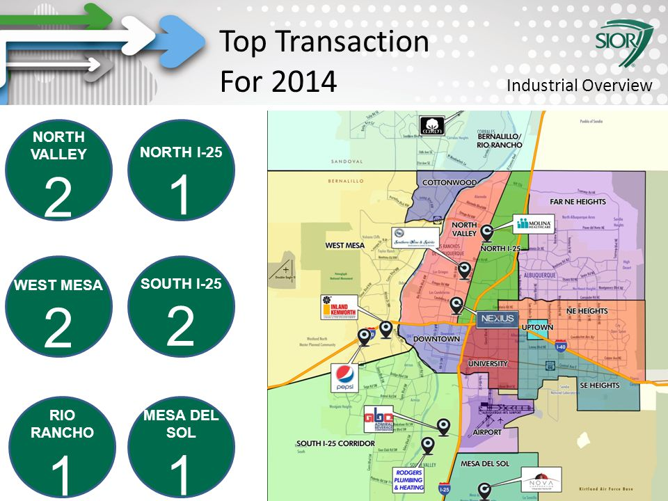 Society of Industrial and Office REALTORS® SOUTH I-25 2 NORTH I-25 1 NORTH VALLEY 2 WEST MESA 2 MESA DEL SOL 1 RIO RANCHO 1 Top Transaction For 2014 Industrial Overview