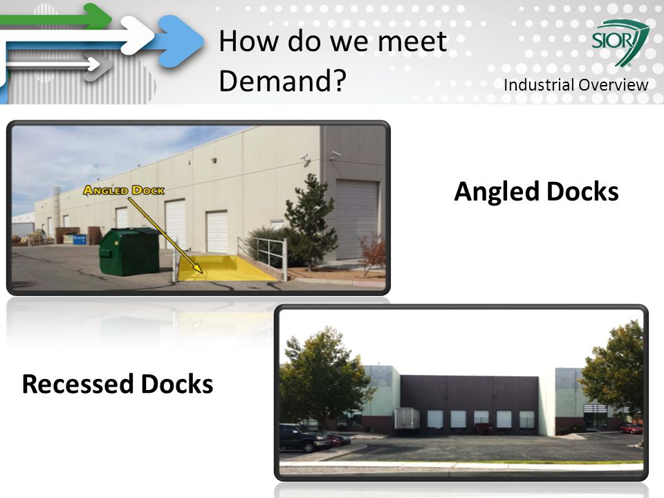 Society of Industrial and Office REALTORS® Angled Docks Recessed Docks How do we meet Demand.