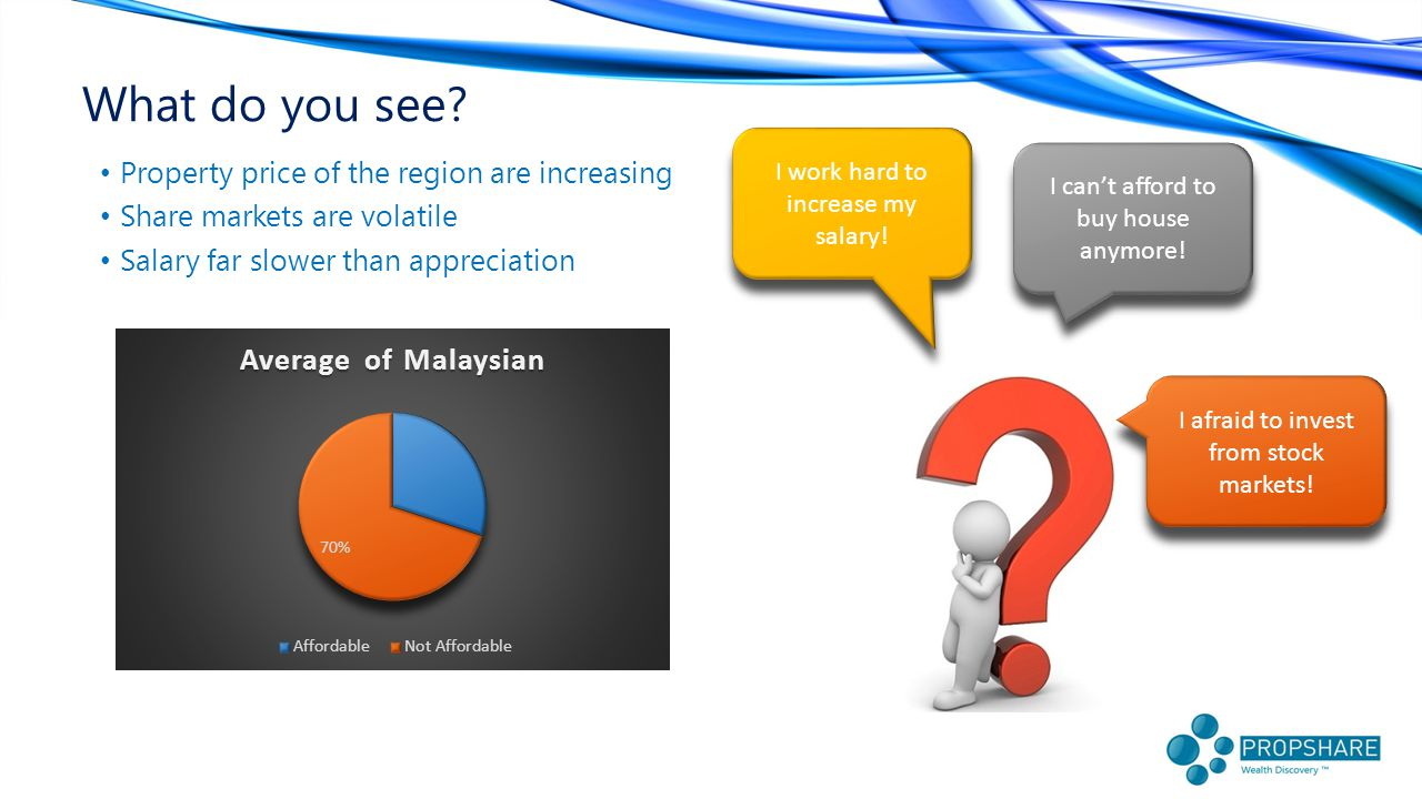 Property Trend in Malaysia 60% population < 25 years old Forecasted 2020 Urban population 70% 28m population at 2.3 annual growth with 63% urban population < Total Transaction in 2013