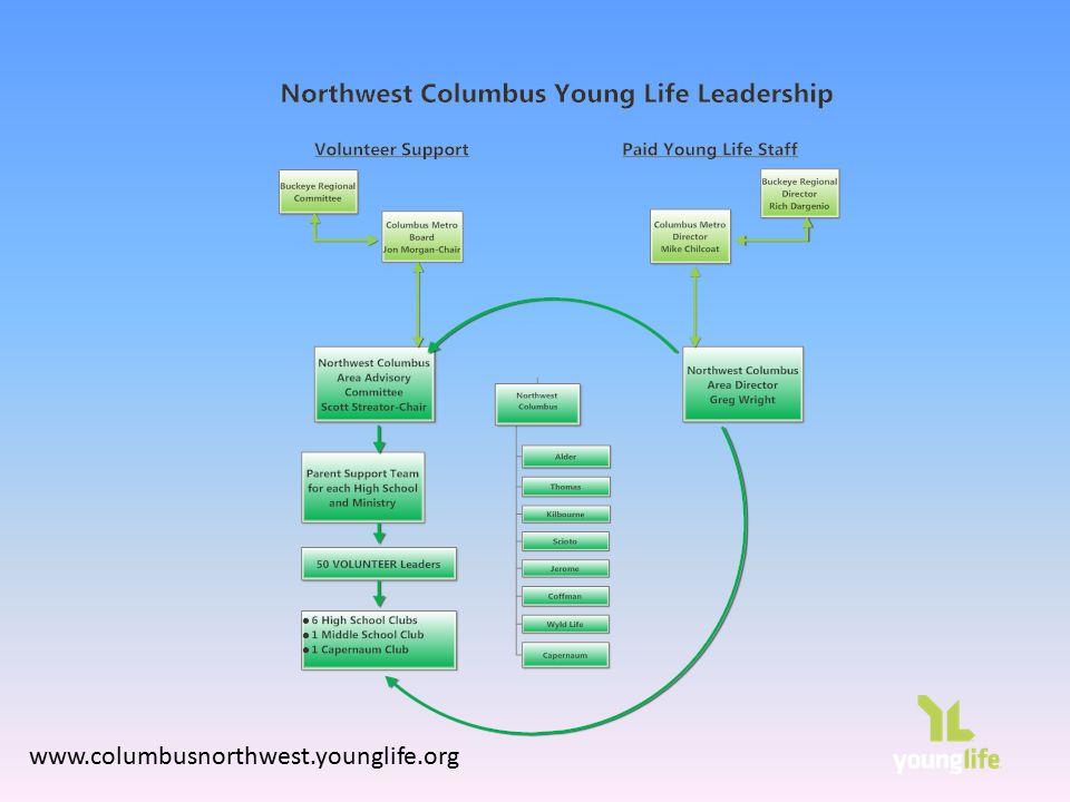www.columbusnorthwest.younglife.org