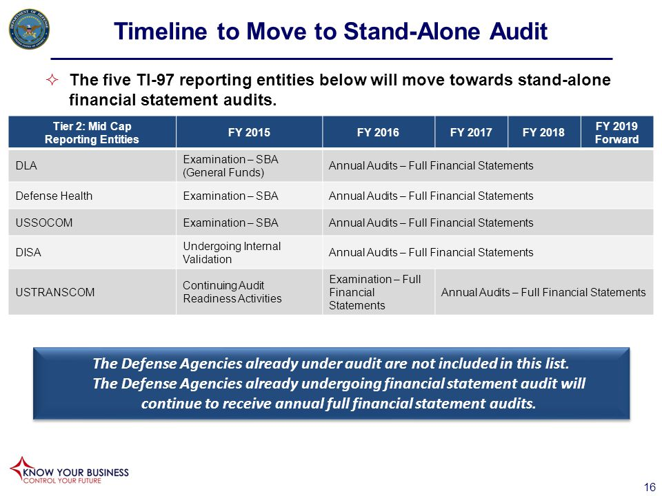  The five TI-97 reporting entities below will move towards stand-alone financial statement audits. Tier 2: Mid Cap Reporting Entities FY 2015FY 2016F