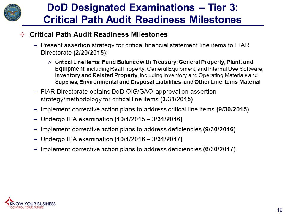  Critical Path Audit Readiness Milestones –Present assertion strategy for critical financial statement line items to FIAR Directorate (2/20/2015): o