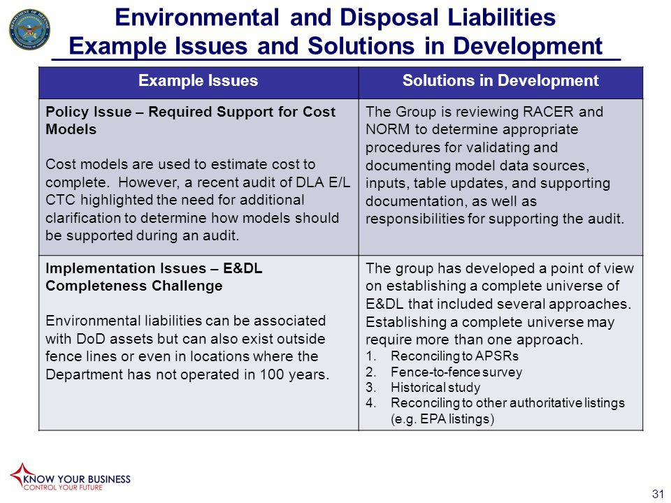 Example IssuesSolutions in Development Policy Issue – Required Support for Cost Models Cost models are used to estimate cost to complete. However, a r