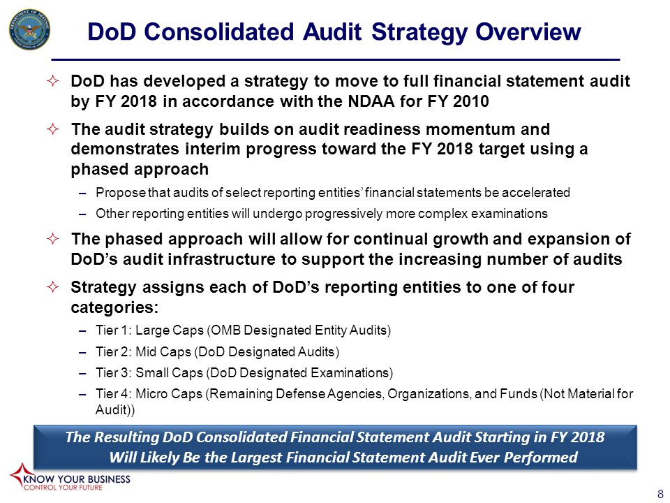 DoD has developed a strategy to move to full financial statement audit by FY 2018 in accordance with the NDAA for FY 2010  The audit strategy build