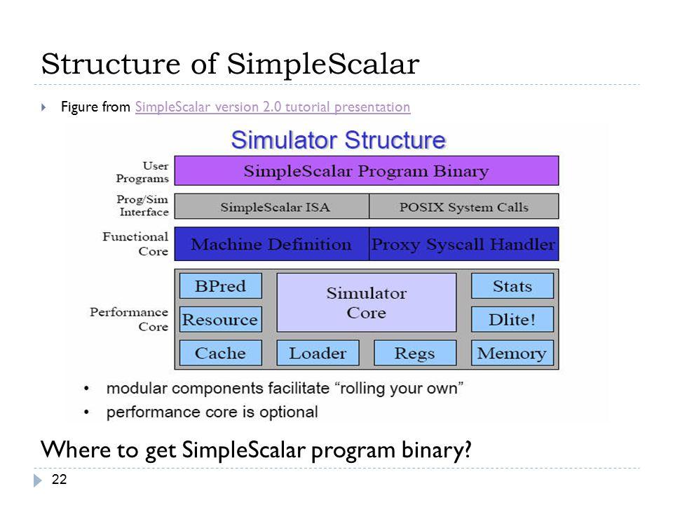 Structure of SimpleScalar 22  Figure from SimpleScalar version 2.0 tutorial presentationSimpleScalar version 2.0 tutorial presentation Where to get S