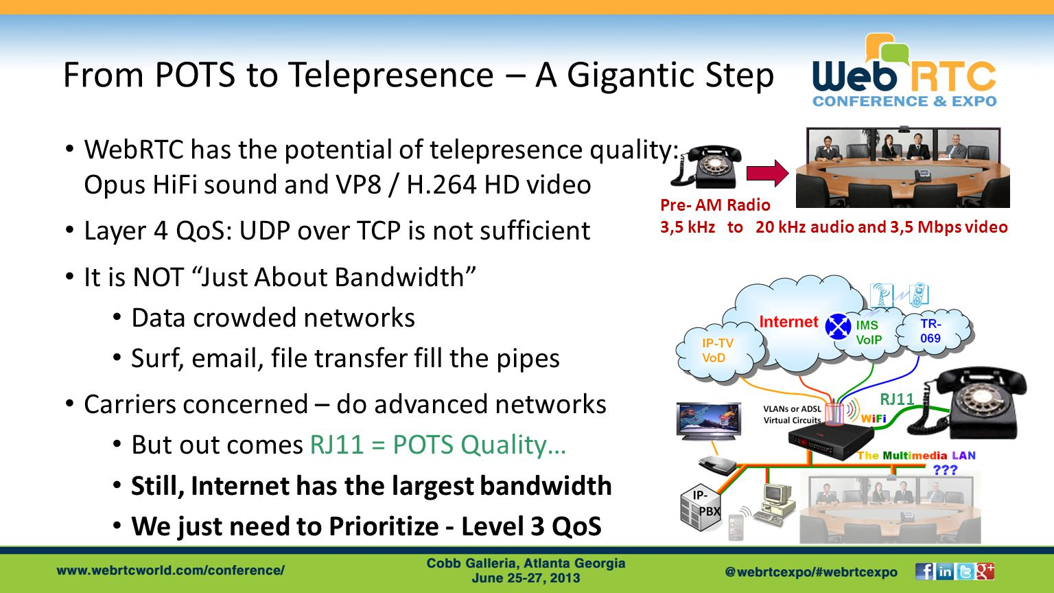 From POTS to Telepresence – A Gigantic Step WebRTC has the potential of telepresence quality: Opus HiFi sound and VP8 / H.264 HD video Layer 4 QoS: UDP over TCP is not sufficient It is NOT Just About Bandwidth Data crowded networks Surf, email, file transfer fill the pipes Carriers concerned – do advanced networks But out comes RJ11 = POTS Quality… Still, Internet has the largest bandwidth We just need to Prioritize - Level 3 QoS Pre- AM Radio 3,5 kHz to 20 kHz audio and 3,5 Mbps video RJ11
