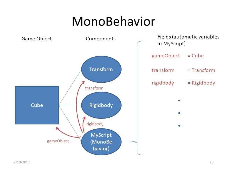 MonoBehavior 2/10/201223 Cube Transform Rigidbody MyScript (MonoBe havior) Game ObjectComponents Fields (automatic variables in MyScript) gameObject= Cube transform= Transform rigidbody= Rigidbody rigidbody transform gameObject