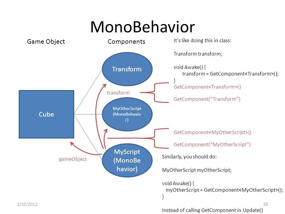 MonoBehavior 2/10/201226 Cube Transform MyOtherScript (MonoBehavio r) MyScript (MonoBe havior) Game ObjectComponents GetComponent () transform gameObj
