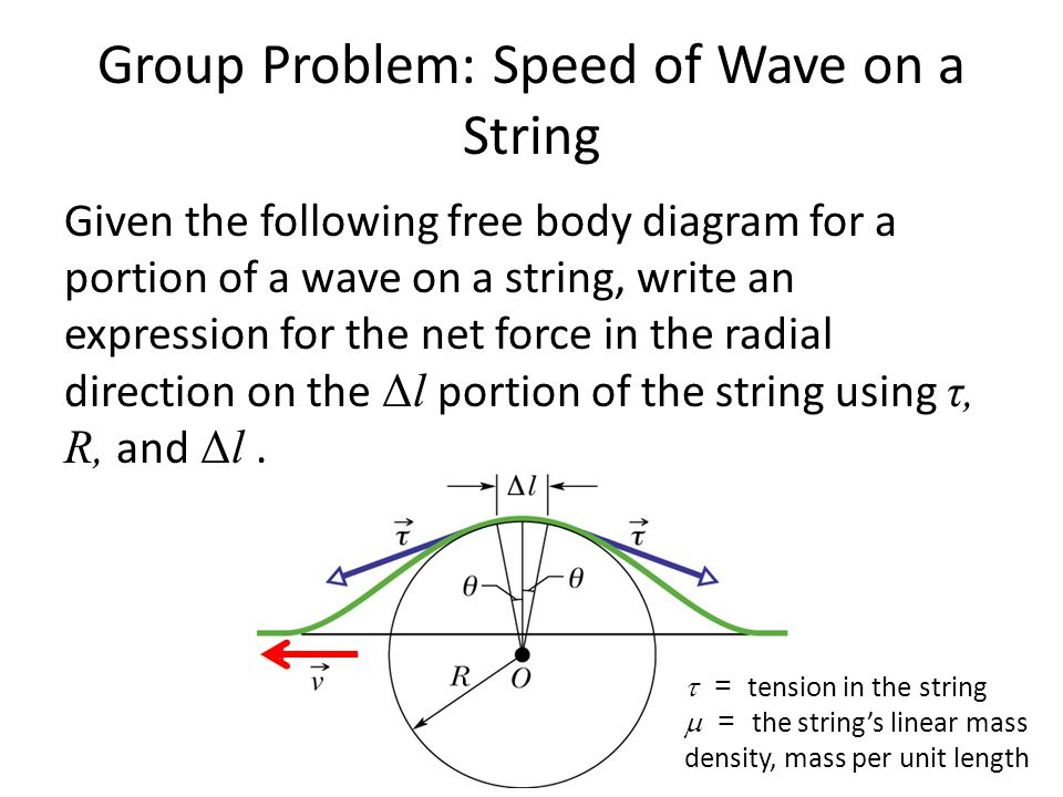 Group Problem: Speed of Wave on a String Given the following free body diagram for a portion of a wave on a string, write an expression for the net force in the radial direction on the Δl portion of the string using τ, R, and Δl.