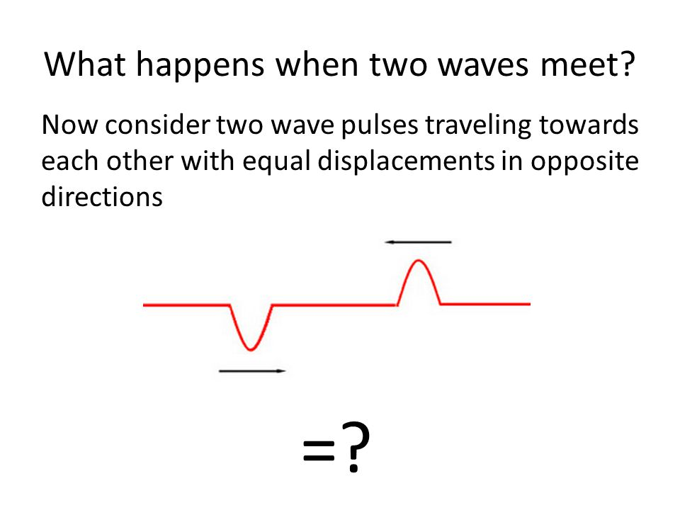 What happens when two waves meet.