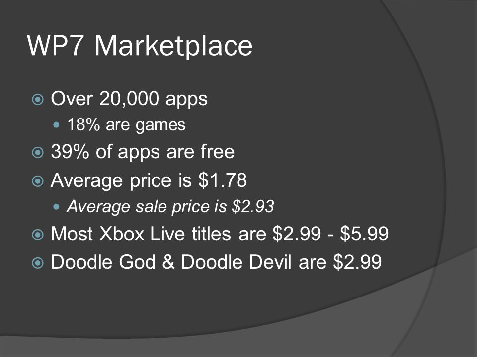 Pricing  Couldn't decide between $1.99 and $.99  Initially settled on $.99 NOTE: Did try it at $1.99 after adding Hints.