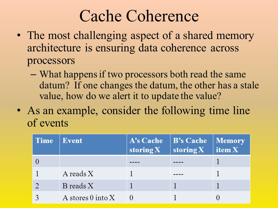 Cache Coherence The most challenging aspect of a shared memory architecture is ensuring data coherence across processors – What happens if two process