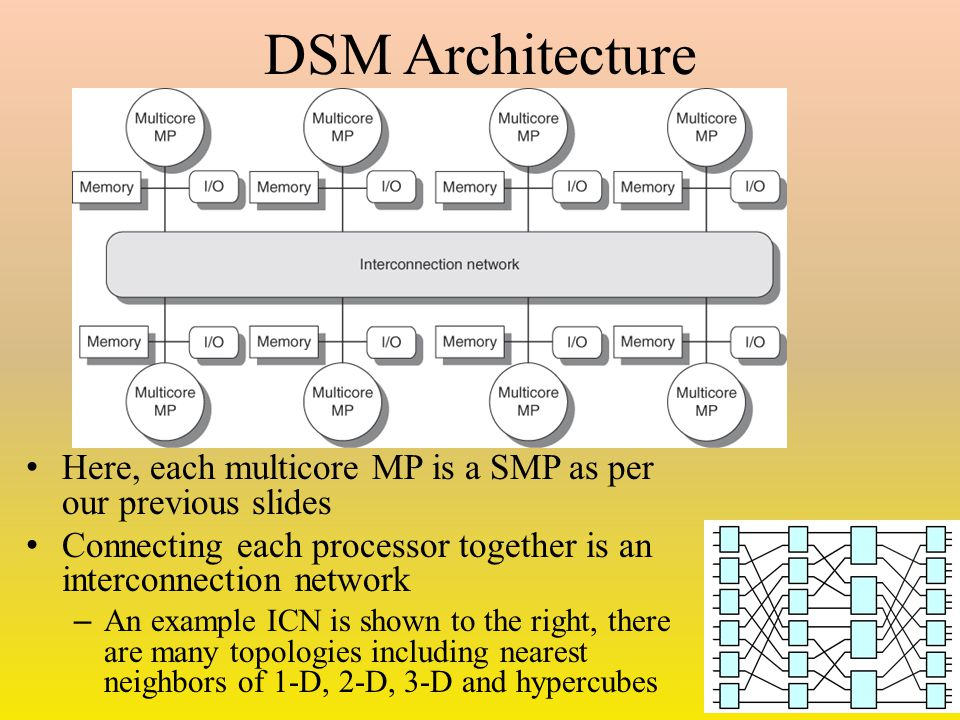 DSM Architecture Here, each multicore MP is a SMP as per our previous slides Connecting each processor together is an interconnection network – An example ICN is shown to the right, there are many topologies including nearest neighbors of 1-D, 2-D, 3-D and hypercubes