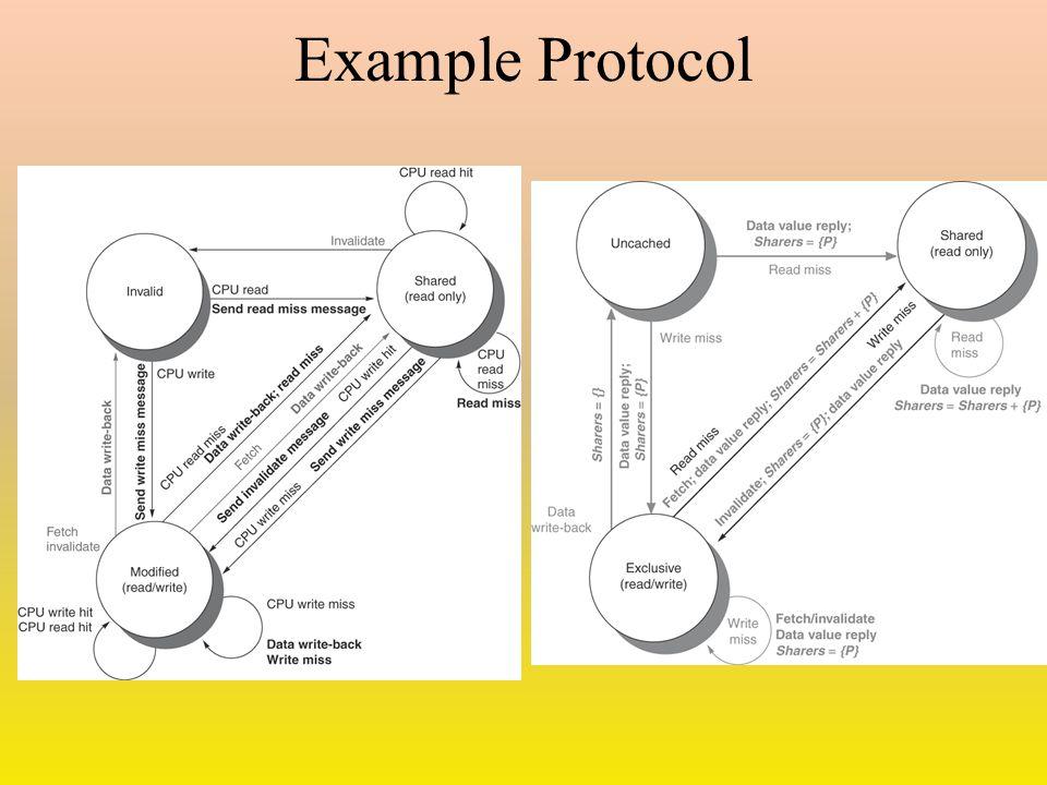 Example Protocol