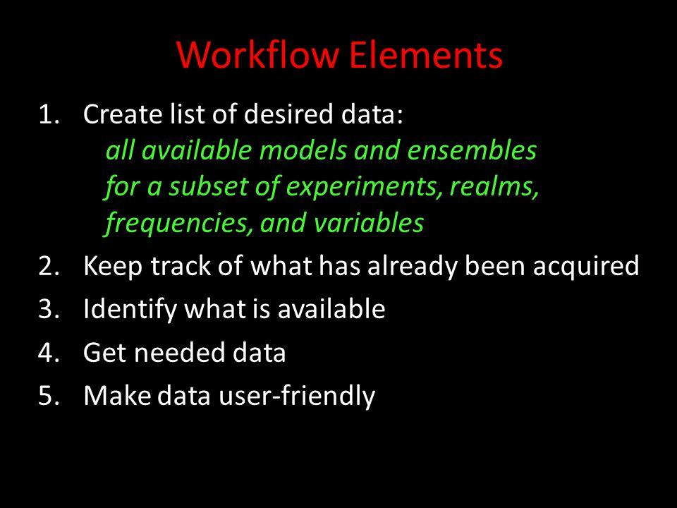 Workflow Elements 1.